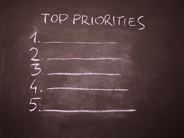 prioritizzazione